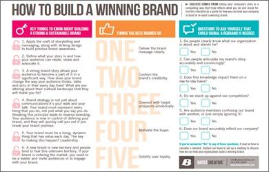 branding_guide_thumbnail_fin.jpg